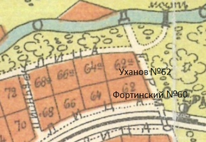 map Sestroretsk 1914 u60 u62
