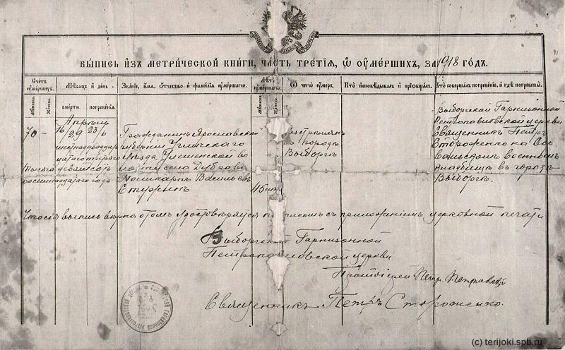 Белый террор в Выборге весной 1918 г. Только документы.