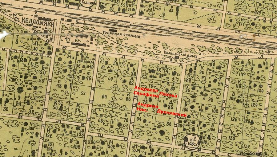 Фрагмент плана Келломяки 1913 г.