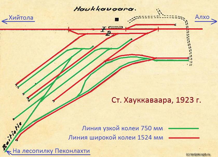 Схематическое изображение путевого развития перегрузочной станции Хауккаваара в 1923 г.