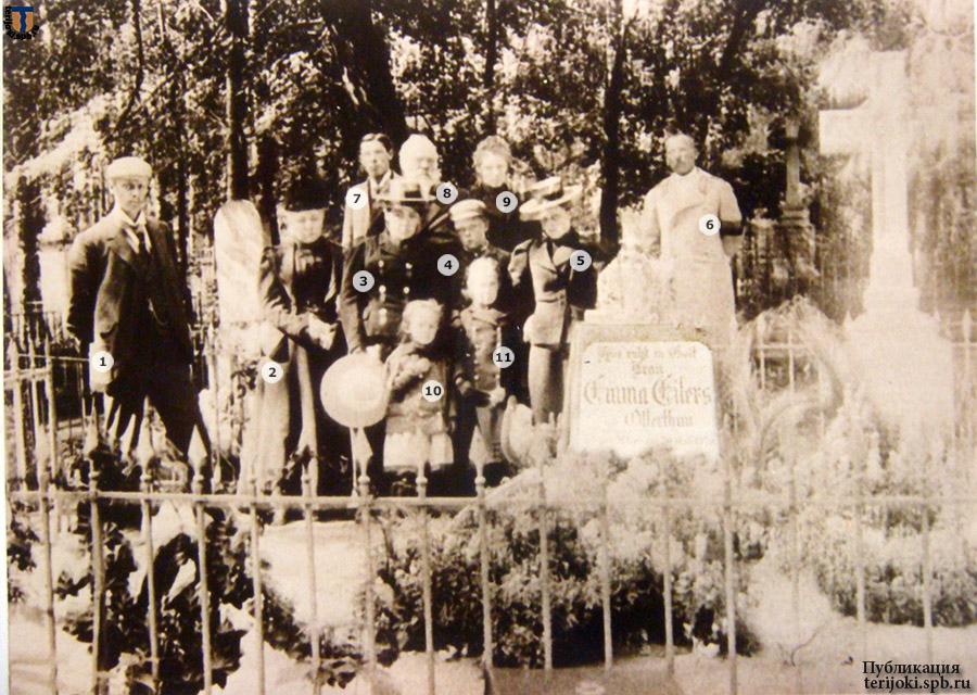 Волковское кладбище, могила 2-й жены Г. Ф. Эйлерса Эммы-Гезины