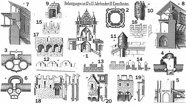 Vi элементы фортификационных схем xii
