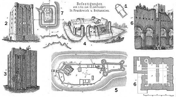 I. Фортификационные схемы V - XII веков во Франции и Британии.